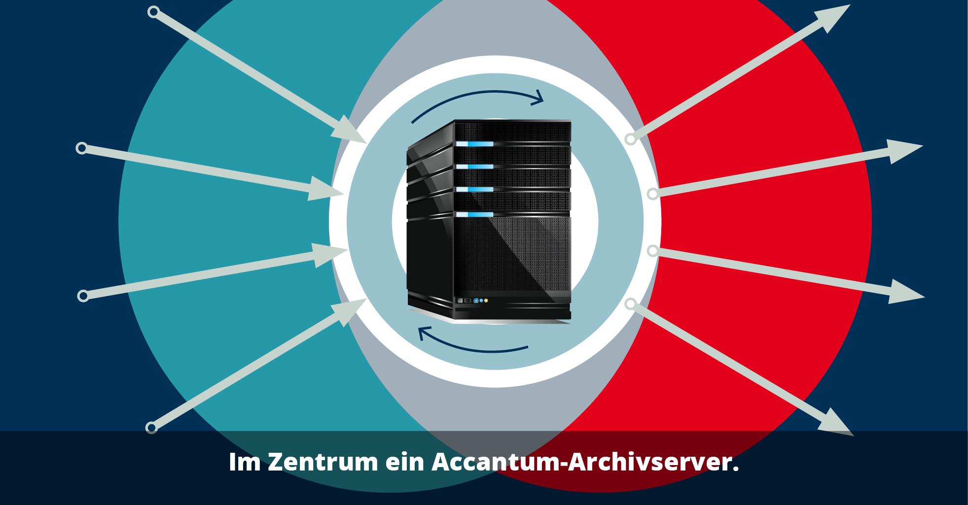 accantum-archivserver2